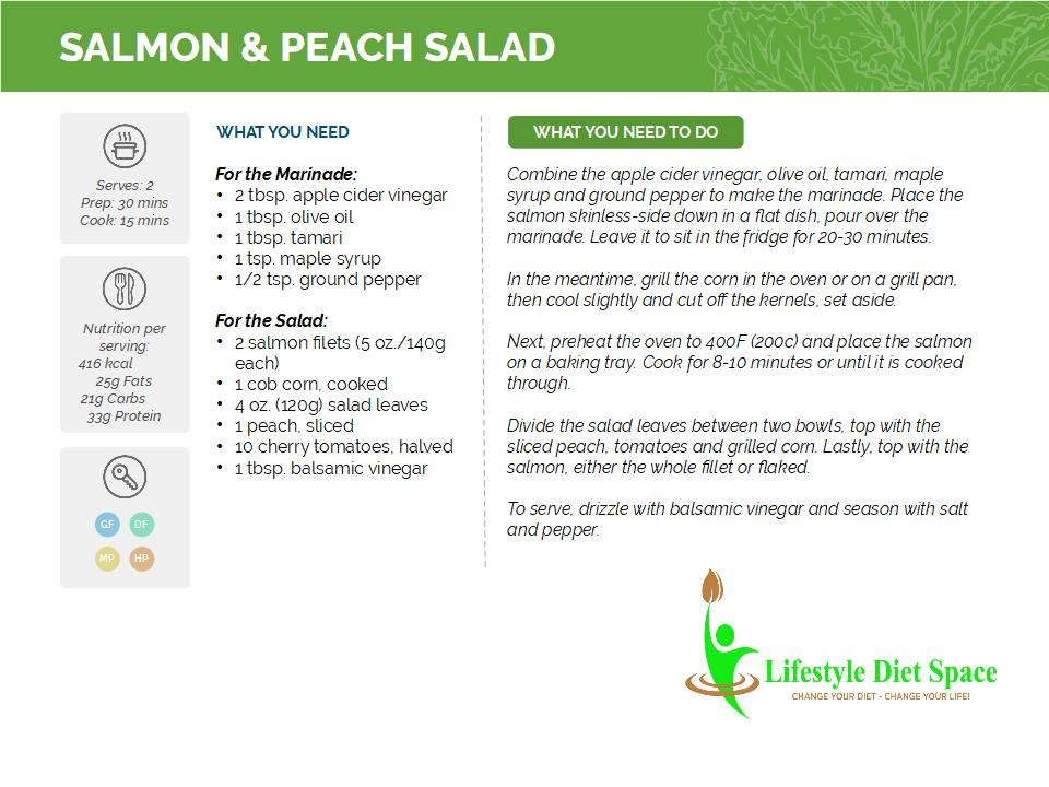 Salmon & Peach Salad method